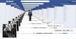 Как оформить обложку на Facebook