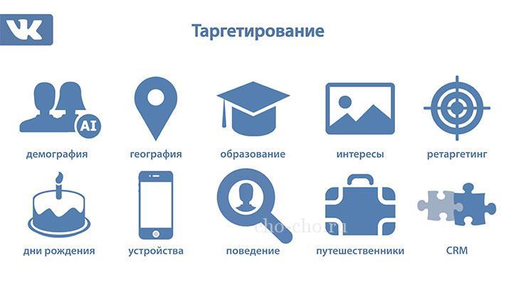 таргетированная реклама в вконтакте